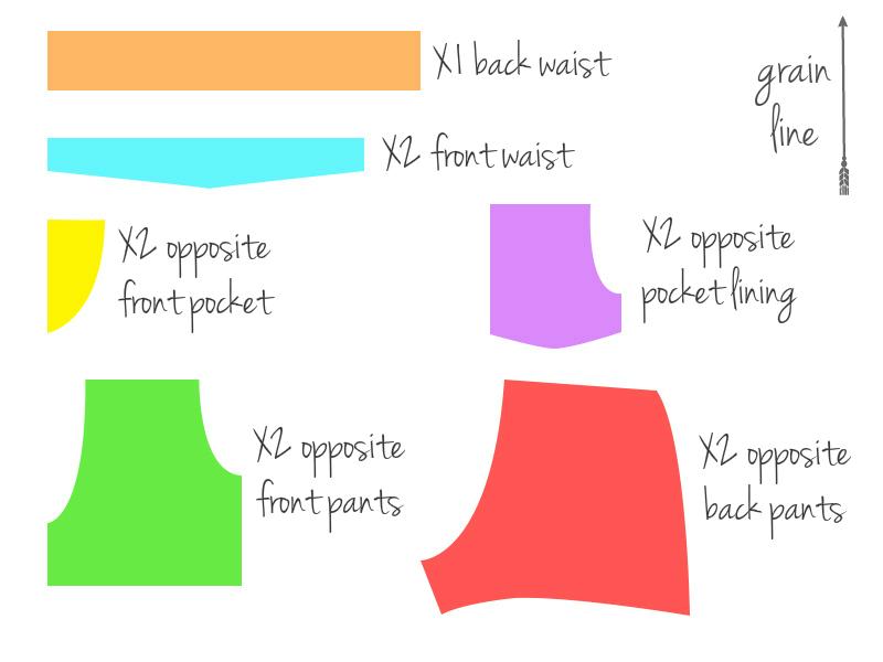 DIY: Sure Trouser Shorts (2/6)
